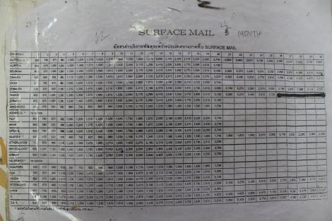 Surface Mail Price Chart, Phuket Town, Thailand