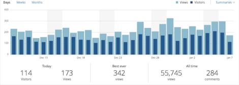Jan2014_stats